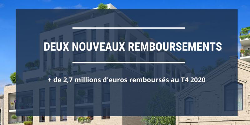 Plus de deux millions d'euros remboursés T4 2020